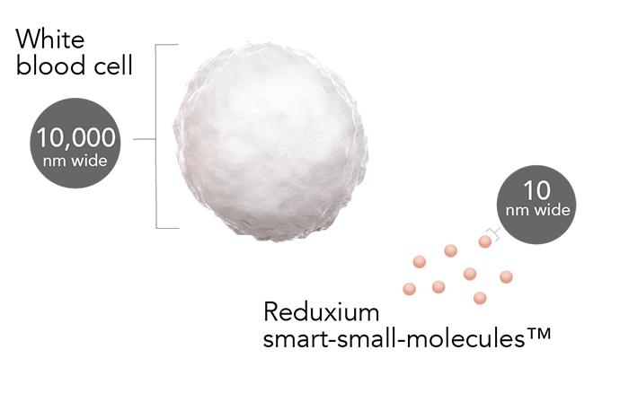 Reduxium Smart-Small-Molecules